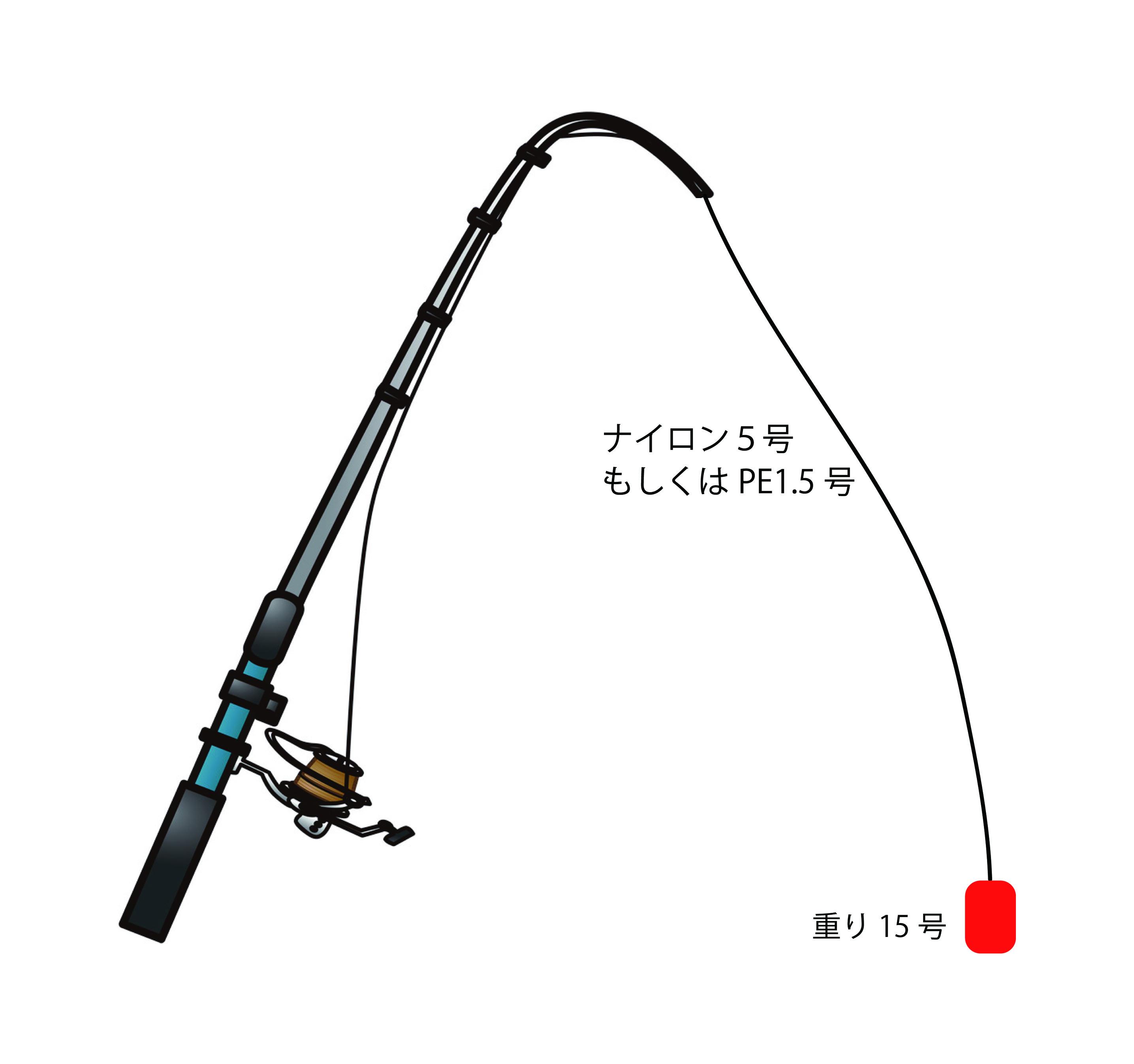 やり方 泳がせ 釣り 【最強釣法】アジを使って泳がせ(ノマセ)釣りをしよう!仕掛けと釣るコツを解説